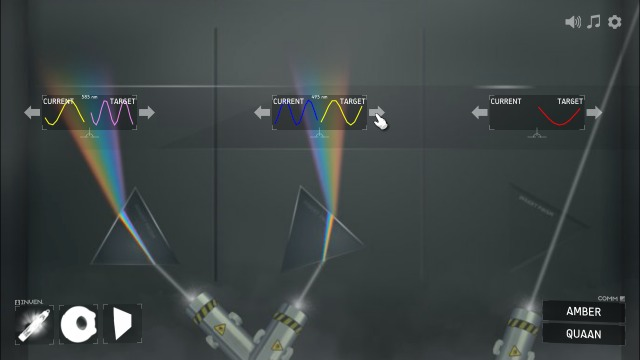 Prisms are use to diffract light